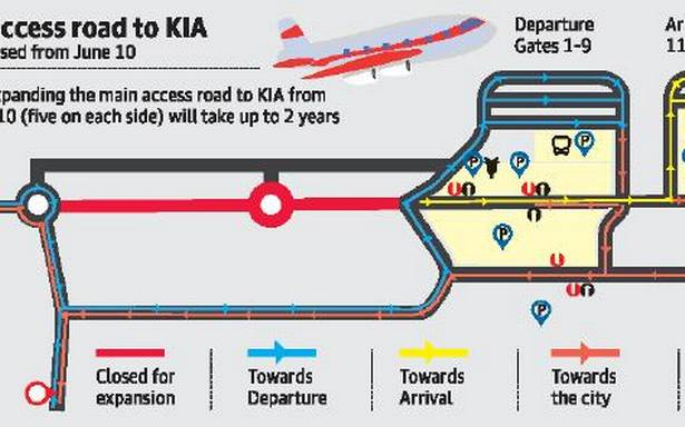 Main access road to international airport will be closed from June 10