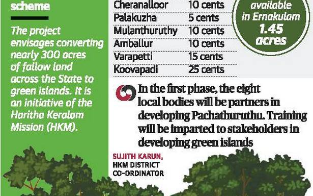 Now, 'green islands' will tackle climate change impacts