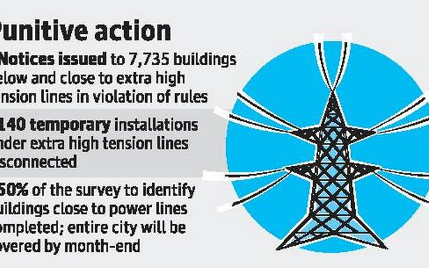 Over 7,700 buildings close to power lines get notices