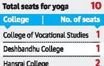 DU aspirants turn up for yoga trials for 10 seats