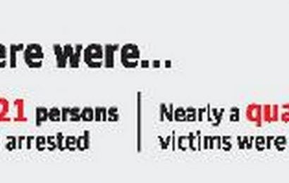 Bengaluru, a hub for human trafficking