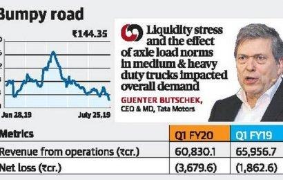 Tata Motors' loss doubles