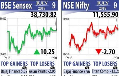 Sensex ends marginally higher; TCS falls 2 pc