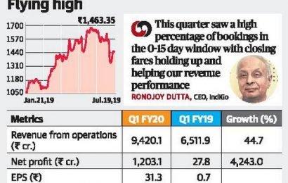 IndiGo clocks highest-ever quarterly net