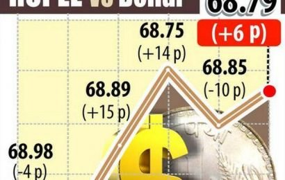 Rupee settles 6 paise higher at 68.79 against U.S. dollar ahead of Fed meet outcome