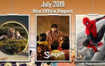 July box office report: The Lion King and Spiderman Far From Home outdo Bollywood releases