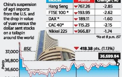 Sensex tumbles on global, domestic cues