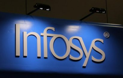 Infosys investors lose Rs 53,000 crore as shares tank amid row over CEO
