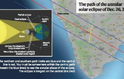 Cheruvathur to get first glimpse of solar eclipse in India