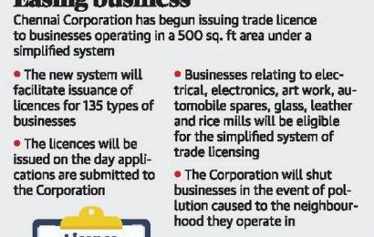 Trade licence norms for 135 types of businesses simplified