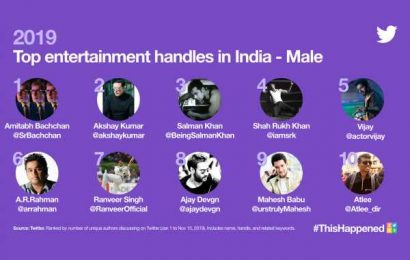 Wow! Mahesh Is The Most Mentioned From Tollywood