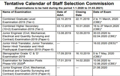 SSCCalendar 2020-21 released, check important exam dates here