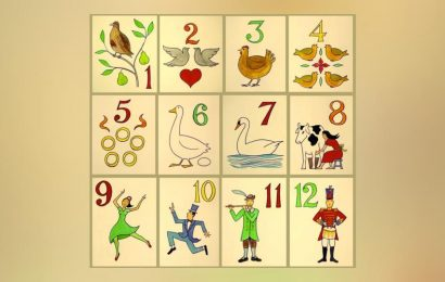 The 12 Days of Christmas: The meaning of each day after Christmas, decoded