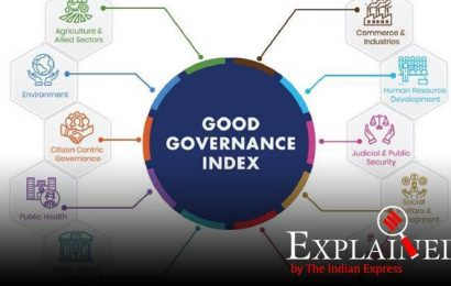 Explained: How to measure governance in Indian states