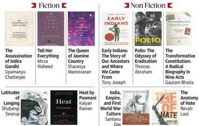 Shortlists for The Hindu Prize 2019 announced