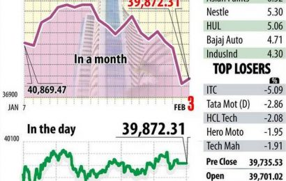 Sensex, Nifty recover from budget despair as manufacturing data raise hopes