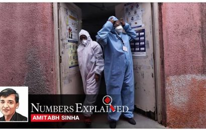 India coronavirus numbers explained: Maharashtra numbers grow again, but more testing could be reason