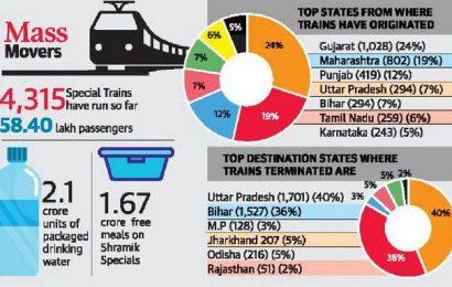 Ready to run 171 more Shramik Specials, says Railway Board Chairman