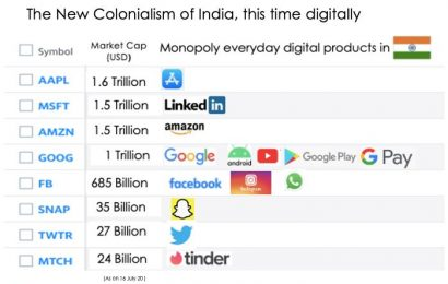 The $30 bn Sale & Leaseback of India's Internet Economy