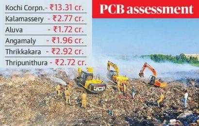 PCB assesses environmental compensation of ₹13.31 crore on Kochi Corporation
