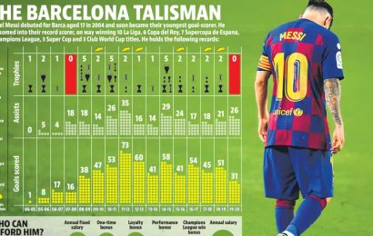 Messidependencia: At Barca, Lionel is a habit