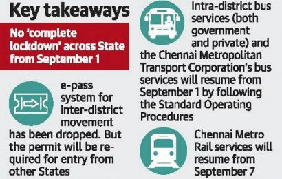 T.N. eases e-pass norms; bus services to resume