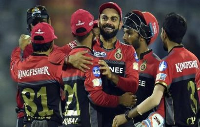 Indian Premier League 2020 — Royal Challengers Bangalore team, schedule and statistics