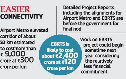 Metro Rail to airport may not take off