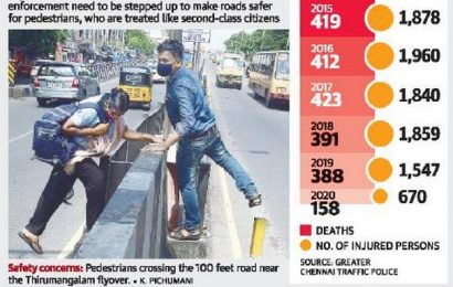 For pedestrians in city, using roads is never smooth; it is only risky