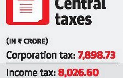 Tamil Nadu gets big infra boost before poll