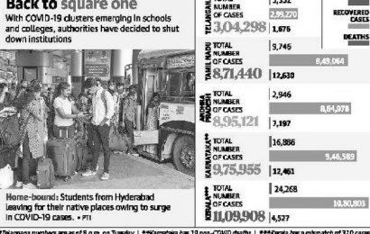 Kerala, Karnataka report over 4,700 cases