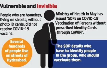In Hyderabad, no jabs for homeless without photo ID cards