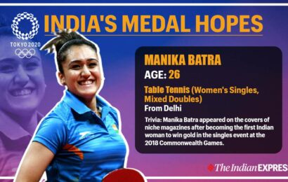 Manika Batra: India's top woman paddler hopes to open Olympic account