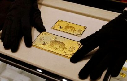Gold rallies ₹ 422; silver gains ₹ 113