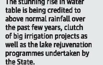 Increase in paved surfaces leading to urban flooding